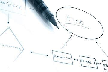 Duotone risk flow chart diagram