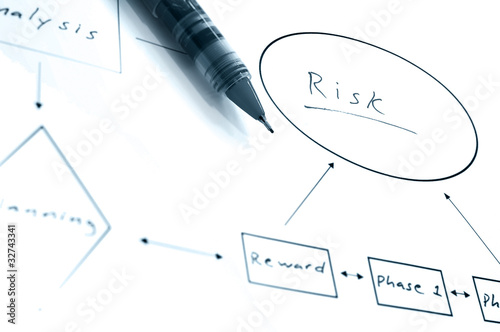 Duotone risk flow chart diagram