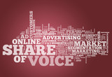 "Word Cloud ""Share of Voice"""