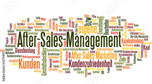 After-Sales-Management
