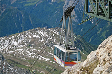 cable car or  funicular railway to transport tourists
