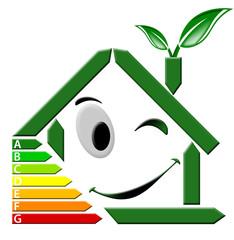 Certificazione energia