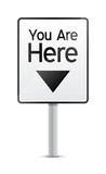 You are Here Sign Post