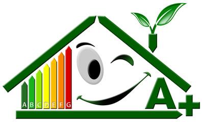 Certificazione energia A+