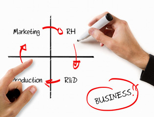 Concept business