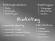 Teilgebiete des klassischen Marketings