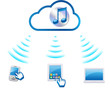 Music Share through Cloud Computing