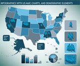 Infographic with map and demographic elements poster