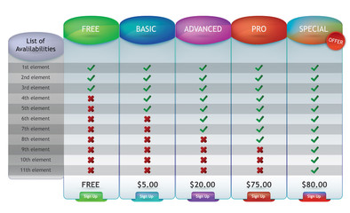detailed pricing chart for webdesign illustrations