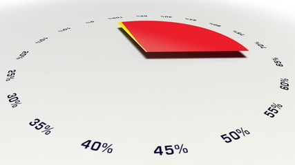 Pie Charts Animation 1% and 99% - With Alpha Channel - HD1080