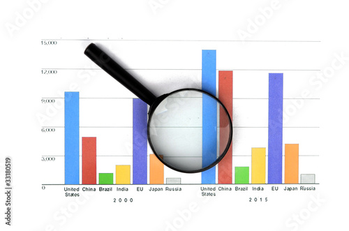 Magnifier glass and graph