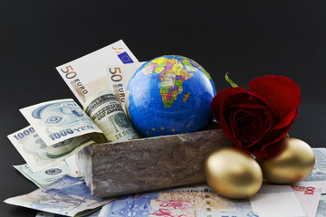 Global Investment, Successful Diversification