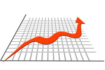 Wirtschaft / Aufschwung