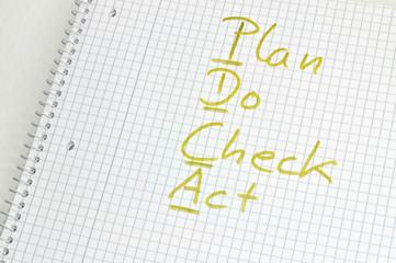 Plan, Do Check, Act