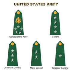 Gradi degli Ufficiali Generali dell'Esercito statunitense