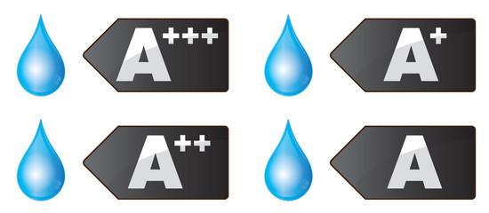 classes énergétique de l'électroménager : consomation d'eau