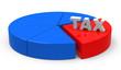 Die Steuer