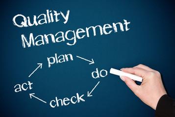 Quality Management - PDCA