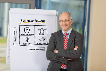 manager am flipchart mit portfolio-analyse