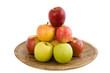 Pyramide der Apfelsorten