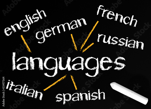 Languages - International Business Concept