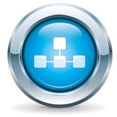 Netzwerk - Button