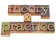 Постер, плакат: theory and practice