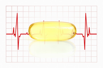 yellow fish oil capsule and electrocardiogram