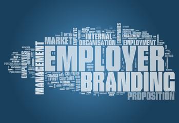 "Word Cloud ""Employer Branding"""