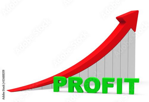 Profitsteigerung