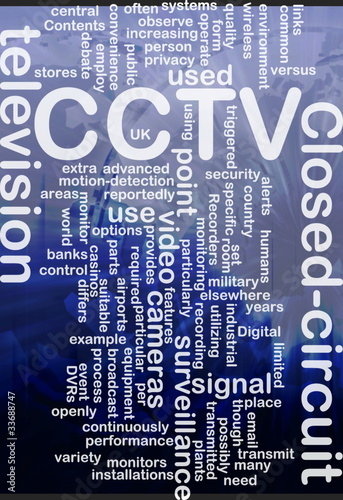 CCTV word cloud