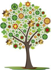 Árvores da sorte
