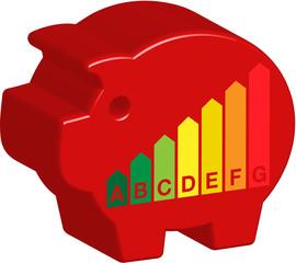 piggy_bank_energy_classification
