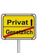 Privatversichert