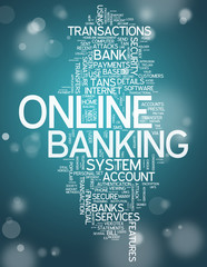 "Word Cloud ""Online Banking"""