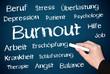 Burnout - Konzept Tafel