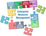 Enterprise Resource Management puzzle solution poster