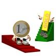 Kursvergleich Euro gegen Gold