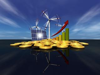 Erneuerbare Energien, Gold - Motiv 1