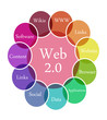 Web 2.0 illustration