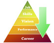 Career graphic on pyramid illustration