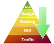 Website  graphic on pyramid illustration