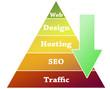 Website  graphic on pyramid illustration