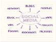 handwritten mind map ,social media concept