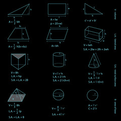 Vector geometry figures and formulas