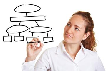 Geschäftsfrau zeichnet Organigramm
