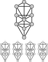 Baum des Lebens - Sephiroth
