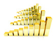 Steigende Edelmetall Preise