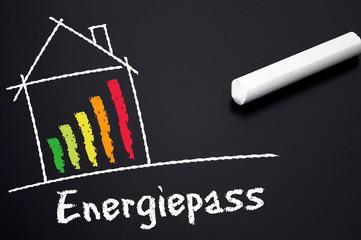 Tafel mit Energiepass