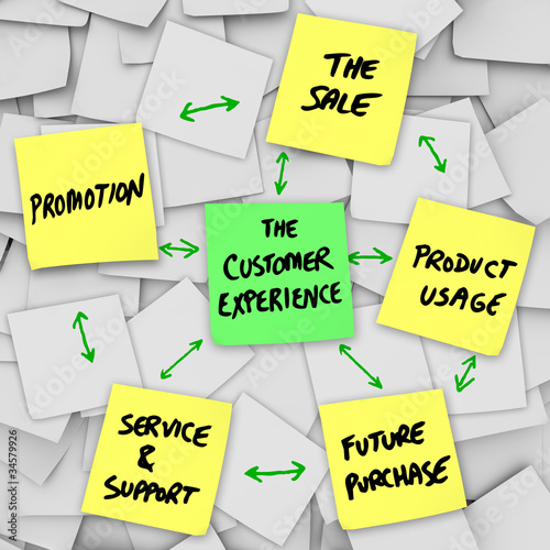 The Customer Experience from Sale to Product Service Support